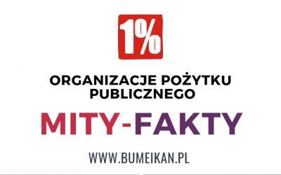 OPP MITY-FAKTY